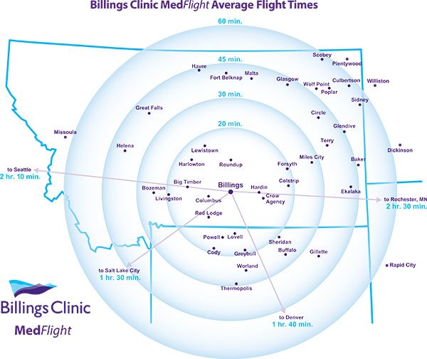 Billings Clinic MedFlight Service Area Map